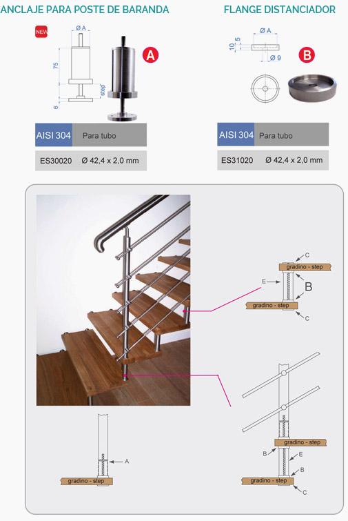 Empresas carbone escaleras modulares con sistema carbone for Dimensiones de escaleras