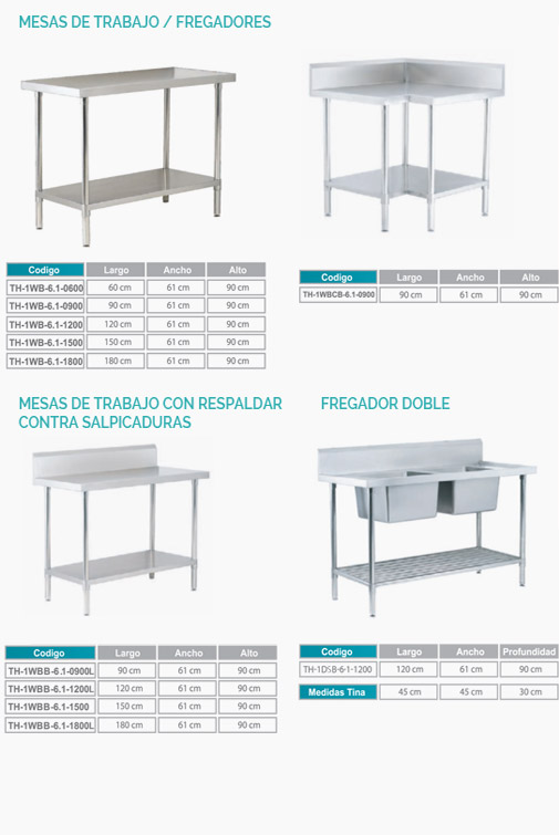 Stainless Steel Industrial Furniture