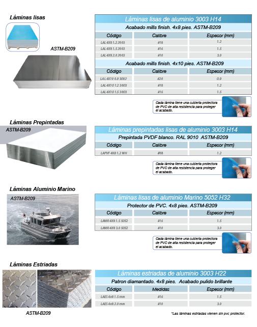 Laminas De Aluminio Para Puertas De Baño: su línea de láminas de aluminio de varios acabados y usos para todo