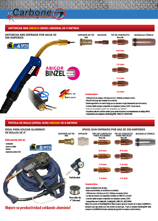 accesorios MIG