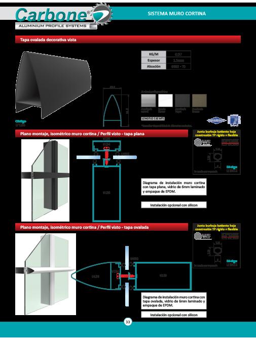 Sistemas de Muro Cortina