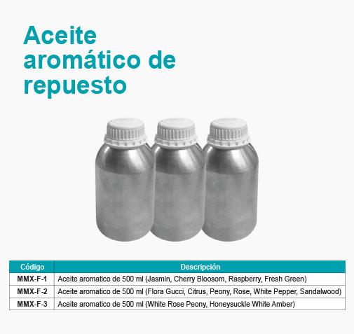Repuesto Aceite Aromático para Aromatizadores